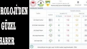 METEOROLOJİ'DEN 2 GÜZEL HABER!