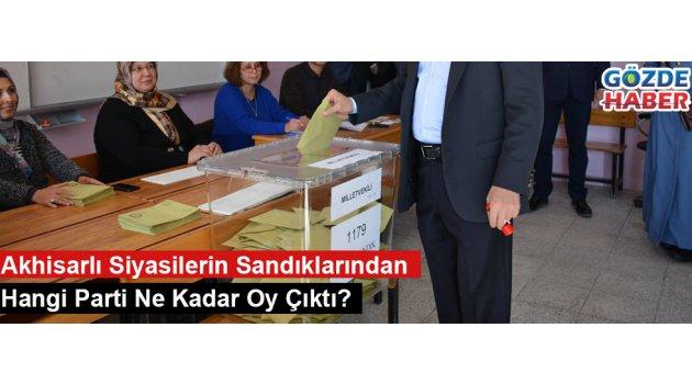 Akhisarlı Siyasilerin Sandıklarından Hangi Parti Ne Kadar Oy Çıktı?
