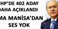 MHP Manisa Adayını Bir Türlü Açıklamıyor !