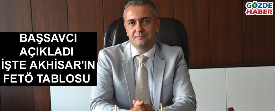 Cumhuriyet Başsavcısı açıkladı işte Akhisar'ın FETÖ Tablosu